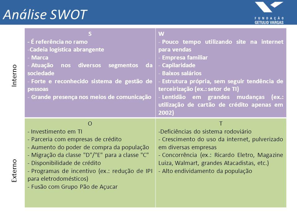 Análise SWOT Interno Externo S - É referência no ramo
