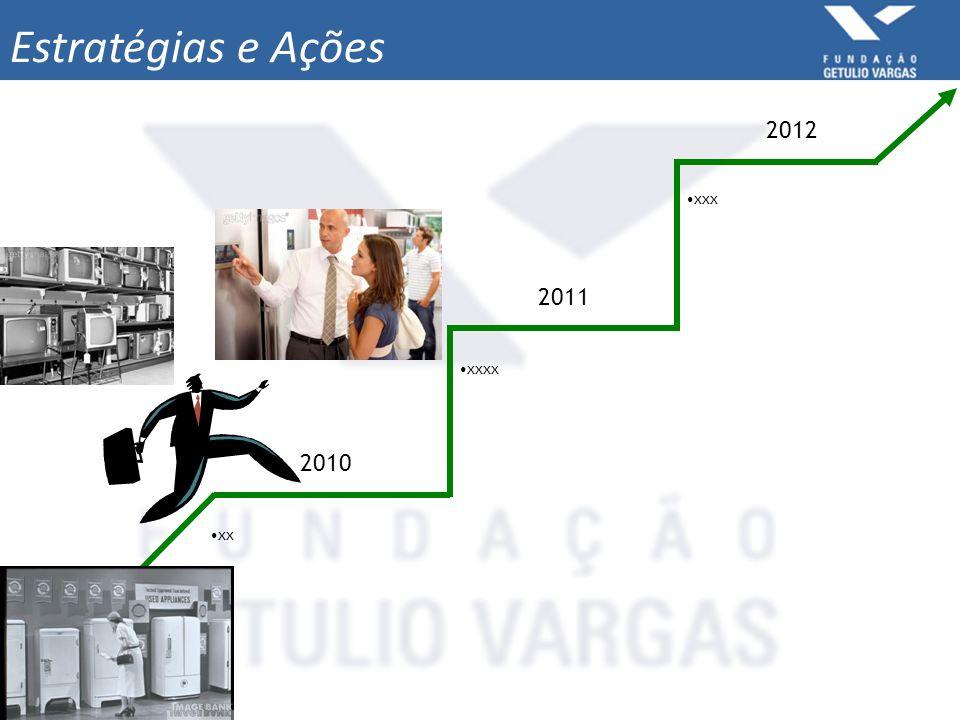 Estratégias e Ações 2012 xxx 2011 xxxx 2010 xx