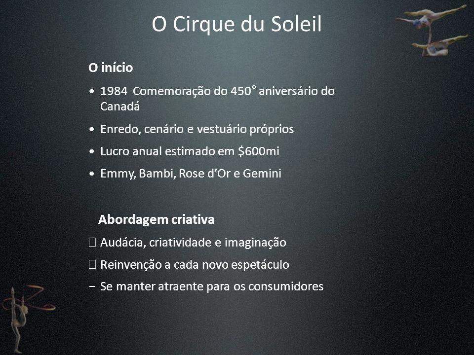 O Cirque du Soleil O início Abordagem criativa