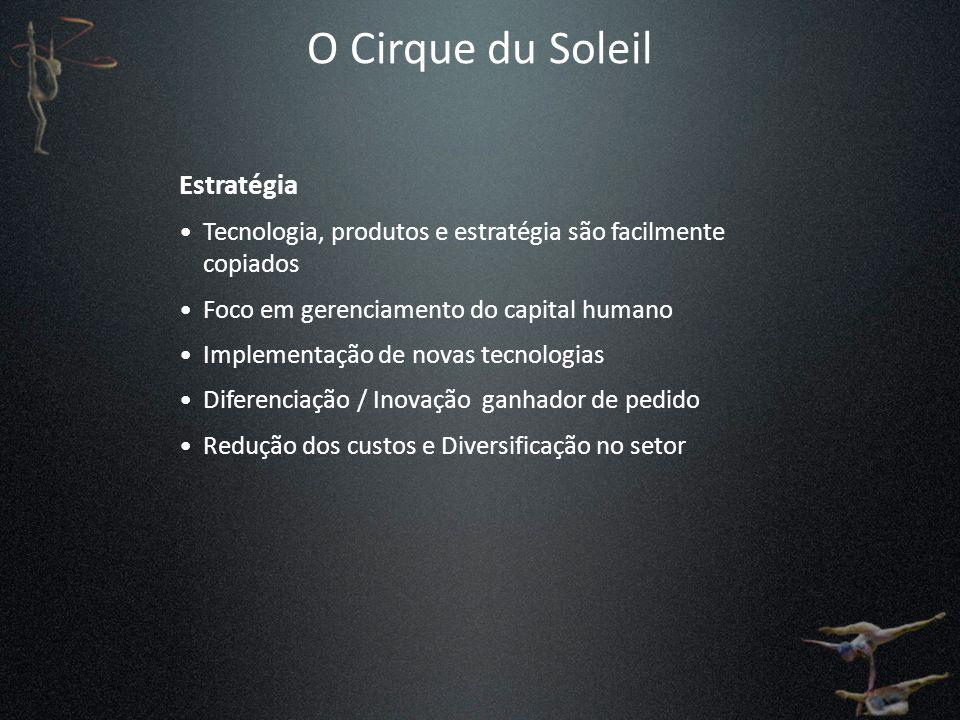 O Cirque du Soleil Estratégia