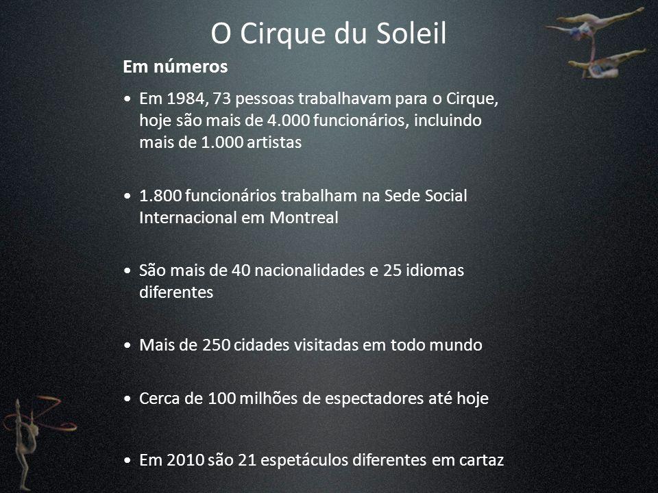 O Cirque du Soleil Em números