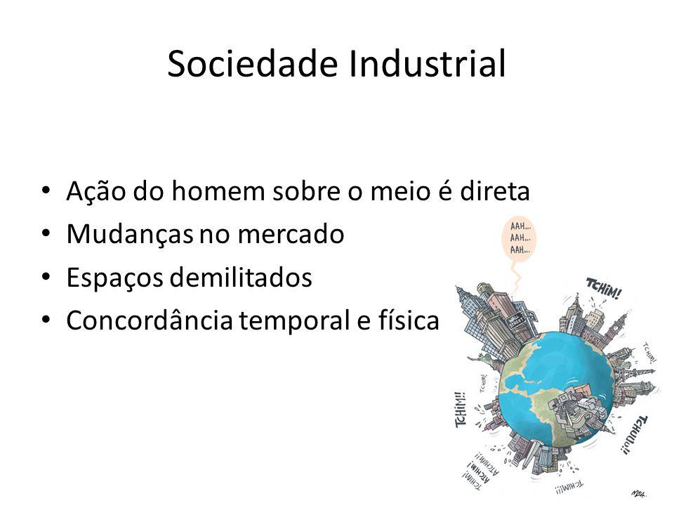 Sociedade Industrial Ação do homem sobre o meio é direta