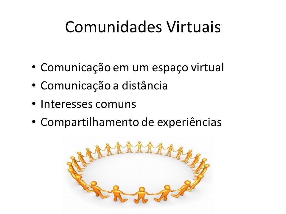 Comunidades Virtuais Comunicação em um espaço virtual