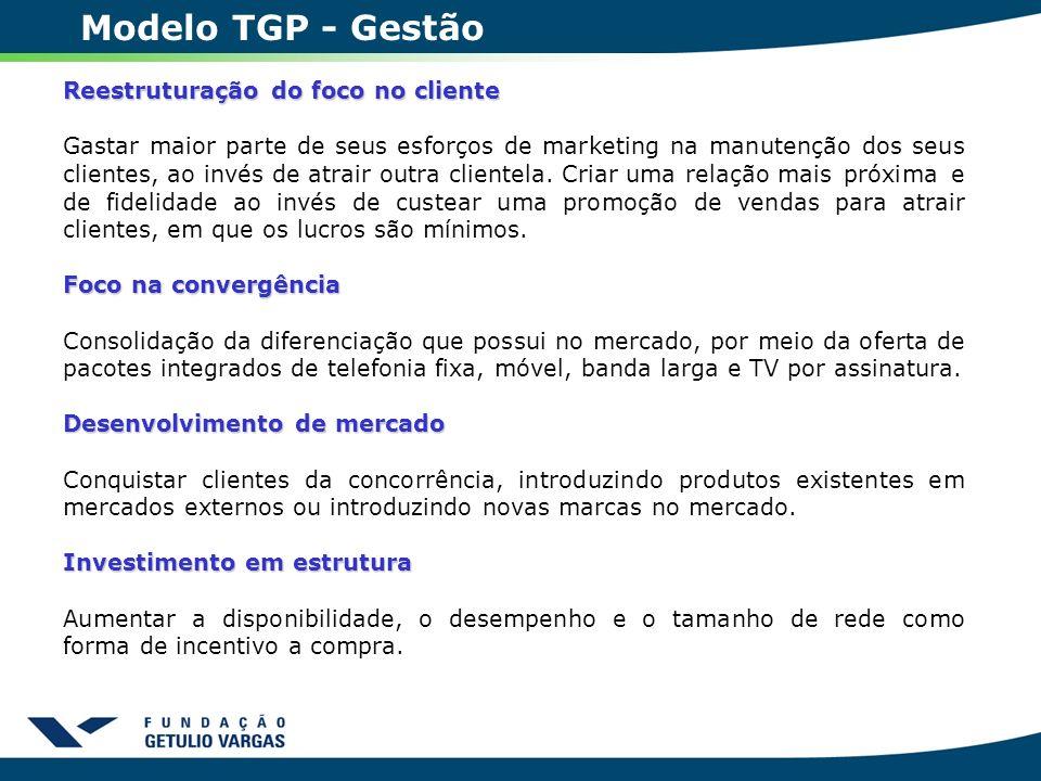 Modelo TGP - Gestão Reestruturação do foco no cliente