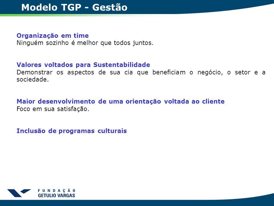 Modelo TGP - Gestão Organização em time