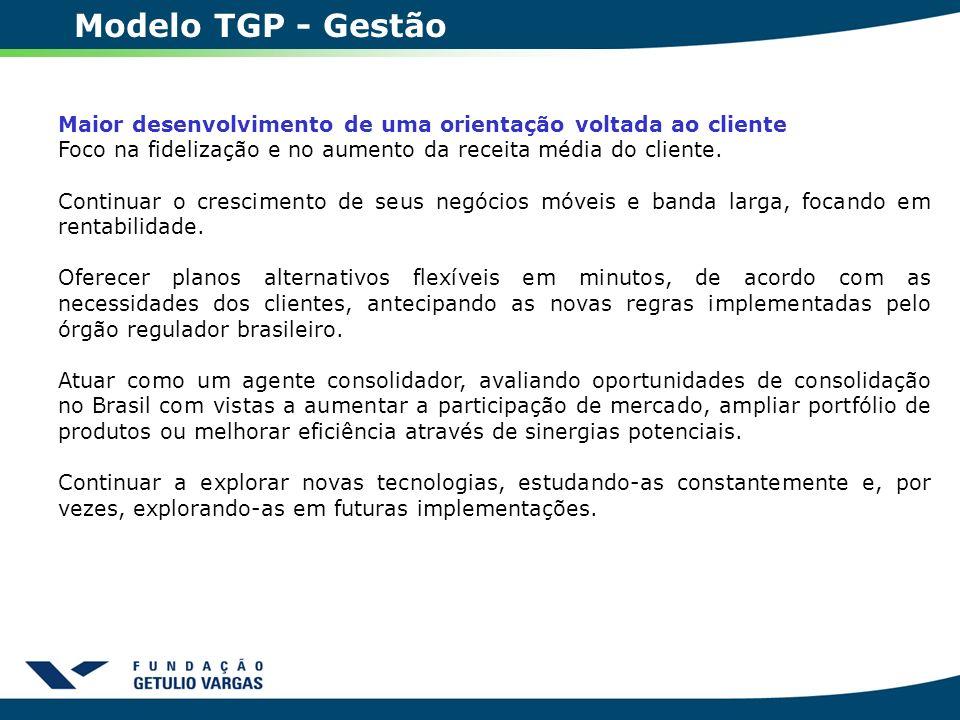 Modelo TGP - Gestão Maior desenvolvimento de uma orientação voltada ao cliente. Foco na fidelização e no aumento da receita média do cliente.