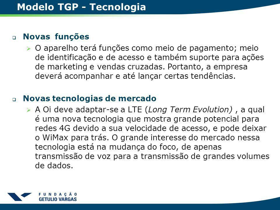 Modelo TGP - Tecnologia