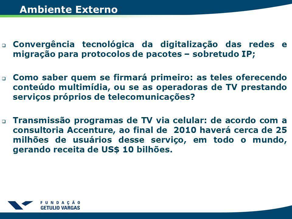 Ambiente Externo Convergência tecnológica da digitalização das redes e migração para protocolos de pacotes – sobretudo IP;