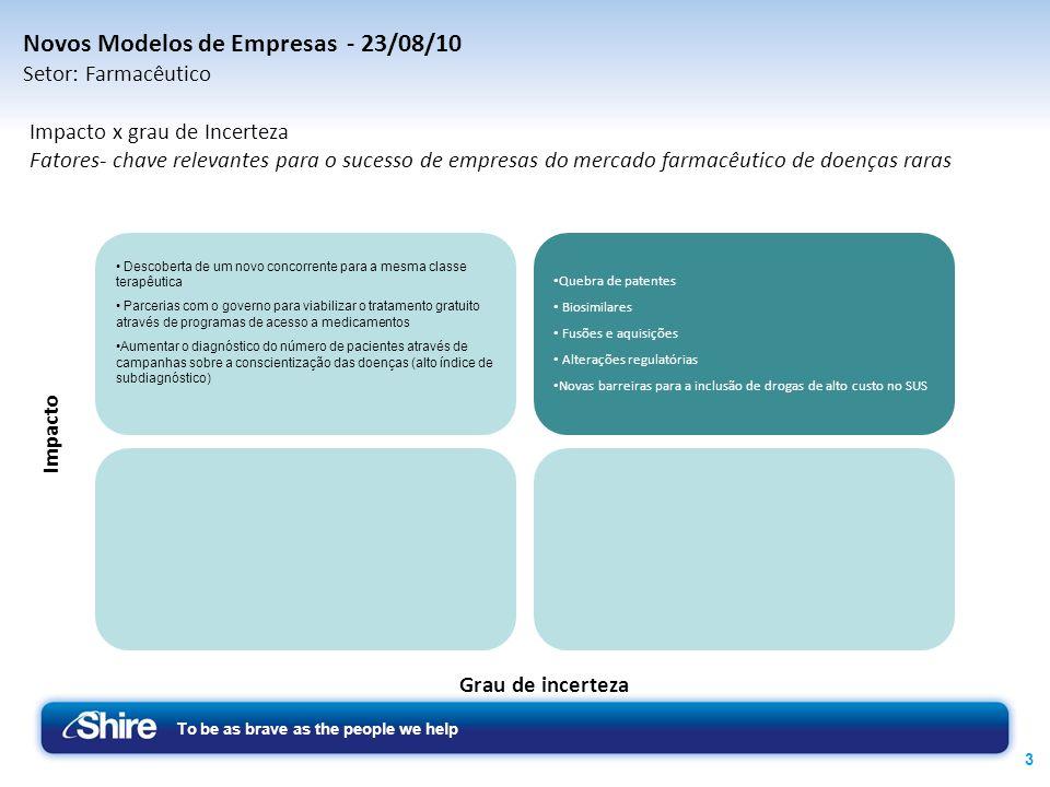 Novos Modelos de Empresas - 23/08/10
