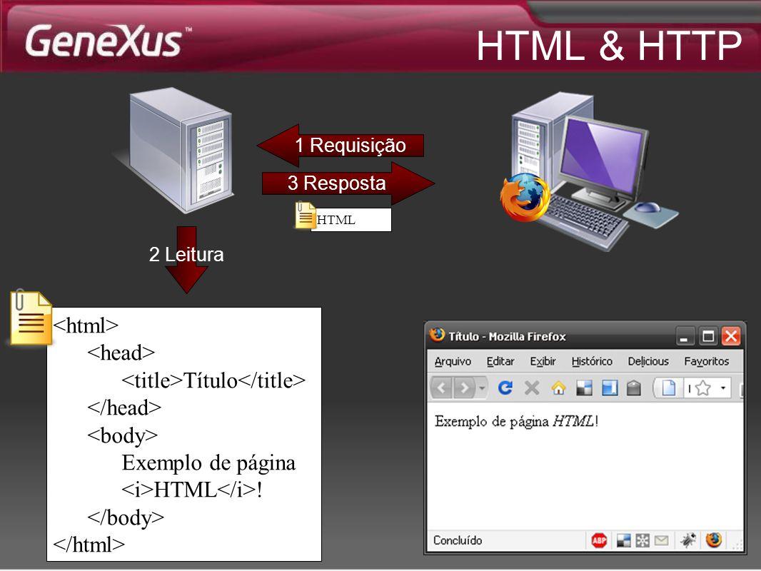 HTML & HTTP <html> <head>