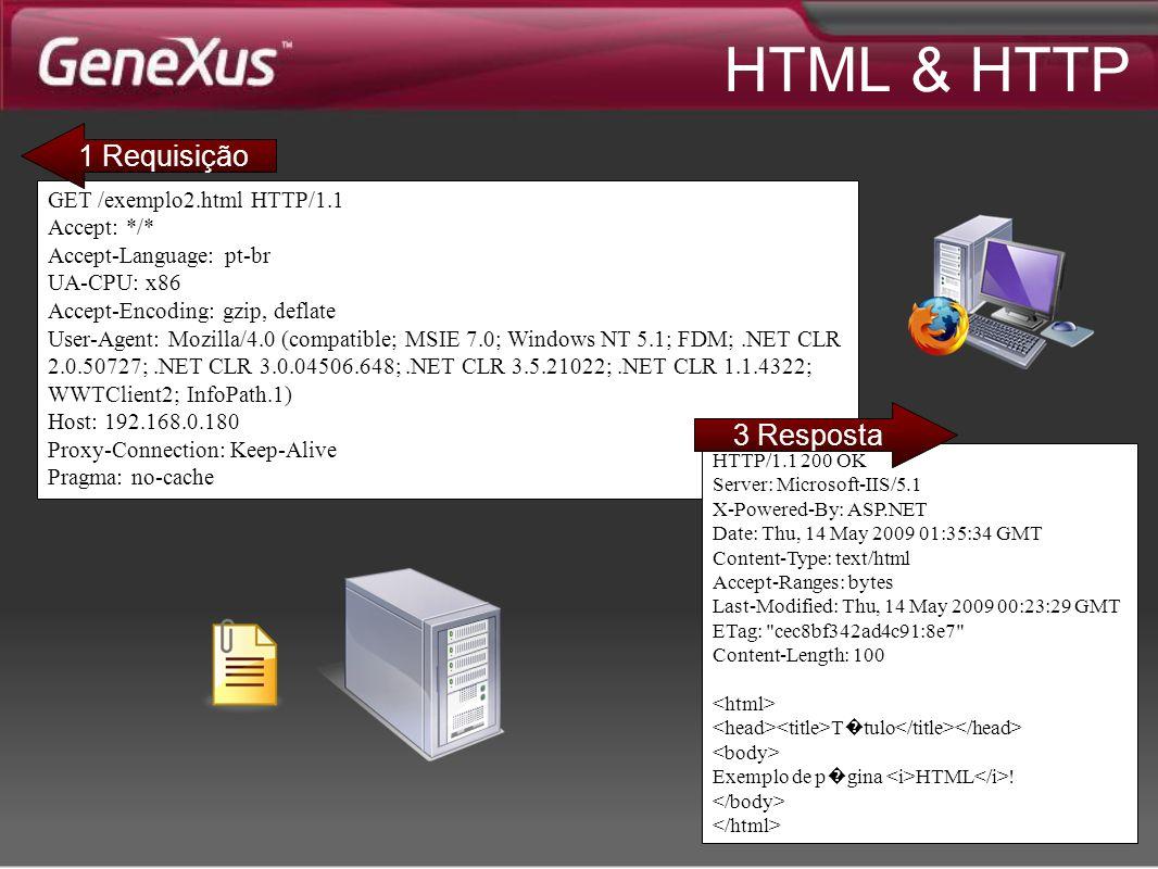 HTML & HTTP 1 Requisição 2 Leitura 3 Resposta