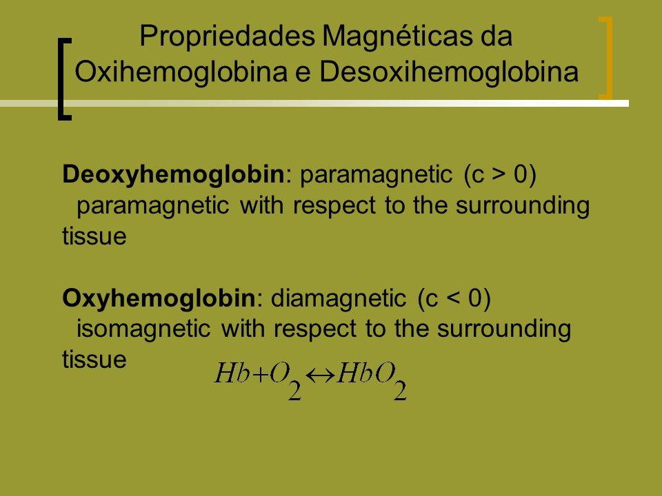 Propriedades Magnéticas da Oxihemoglobina e Desoxihemoglobina