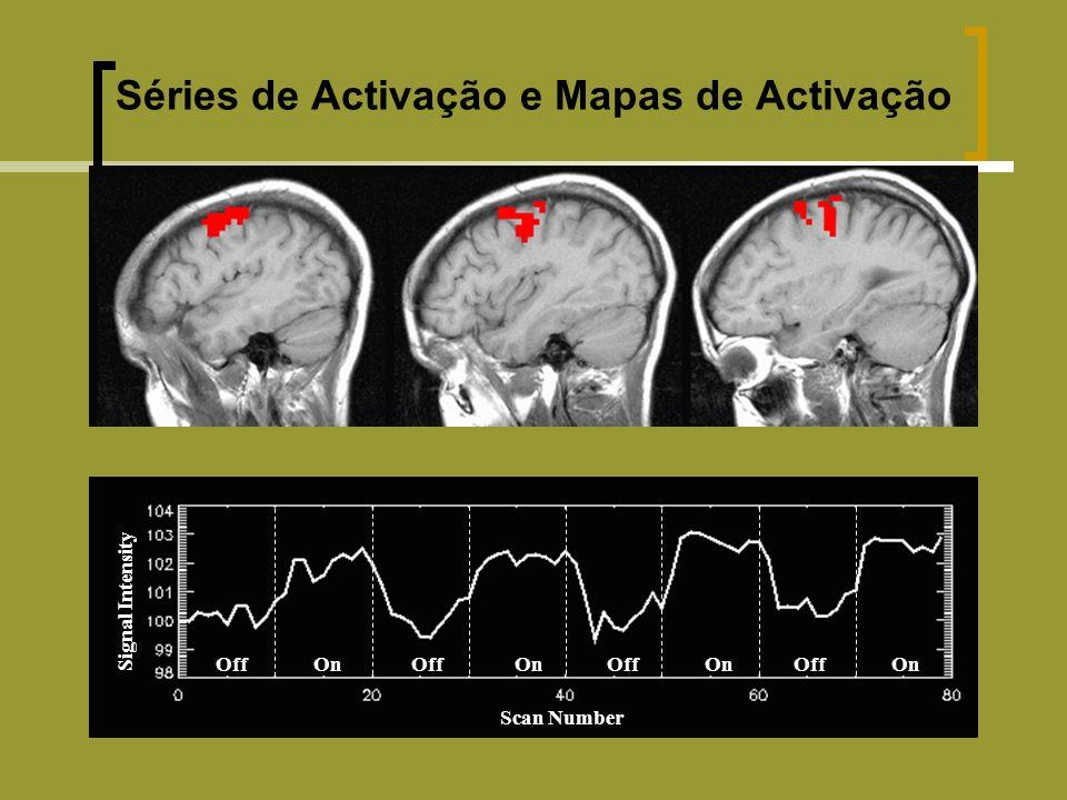 Séries de Activação e Mapas de Activação