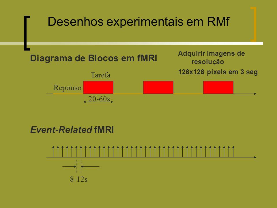 Desenhos experimentais em RMf
