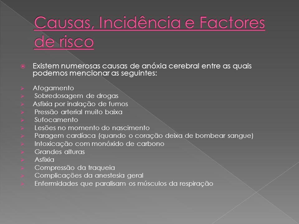 Causas, Incidência e Factores de risco