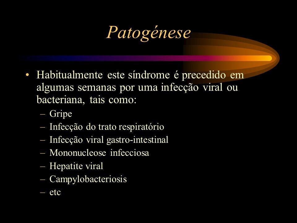 Patogénese Habitualmente este síndrome é precedido em algumas semanas por uma infecção viral ou bacteriana, tais como:
