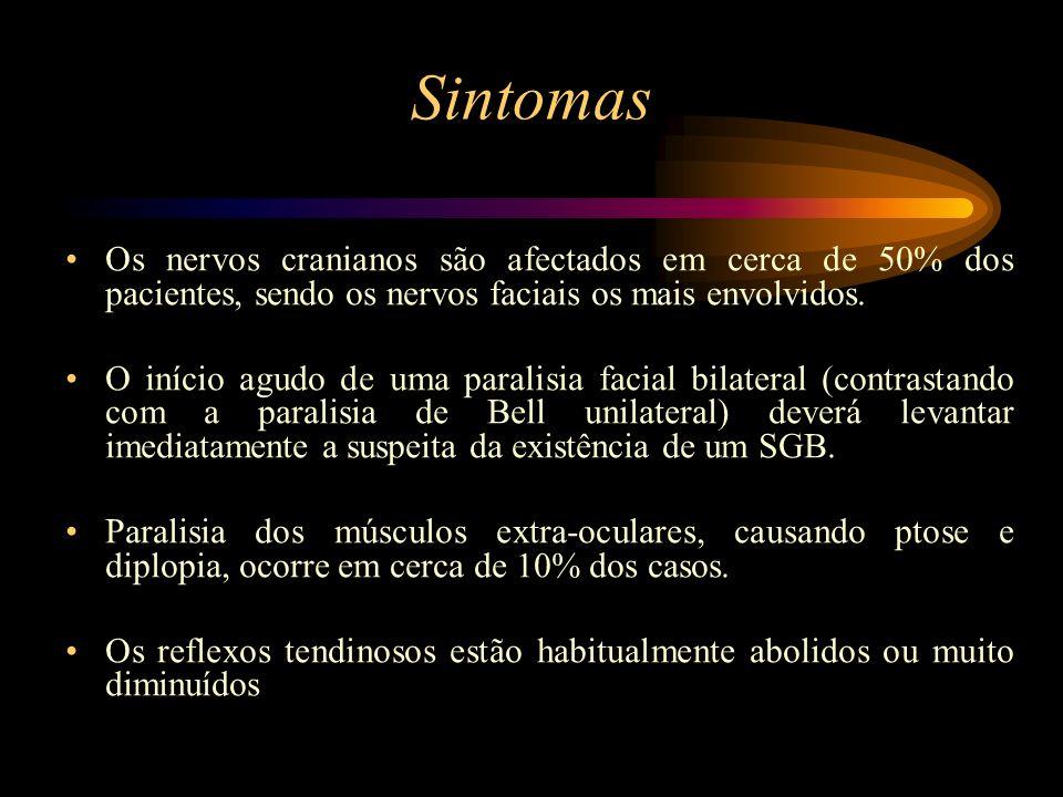 SintomasOs nervos cranianos são afectados em cerca de 50% dos pacientes, sendo os nervos faciais os mais envolvidos.