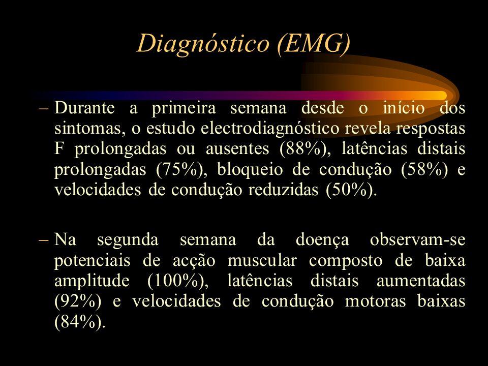 Diagnóstico (EMG)