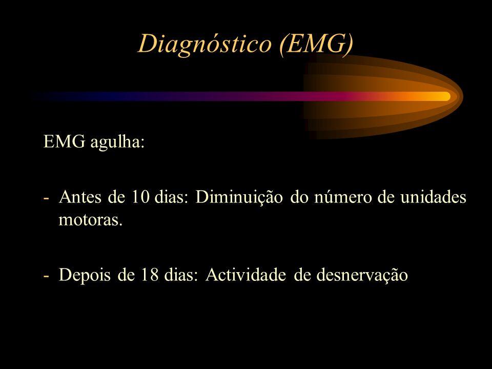 Diagnóstico (EMG) EMG agulha: