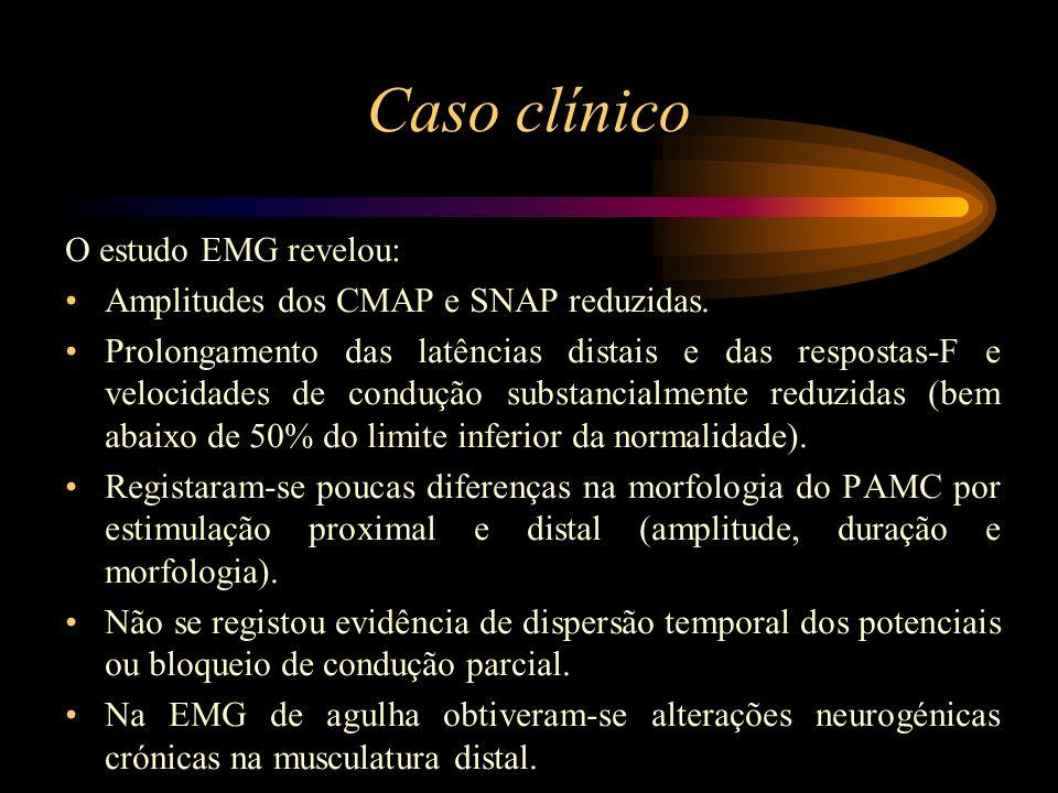 Caso clínico O estudo EMG revelou: