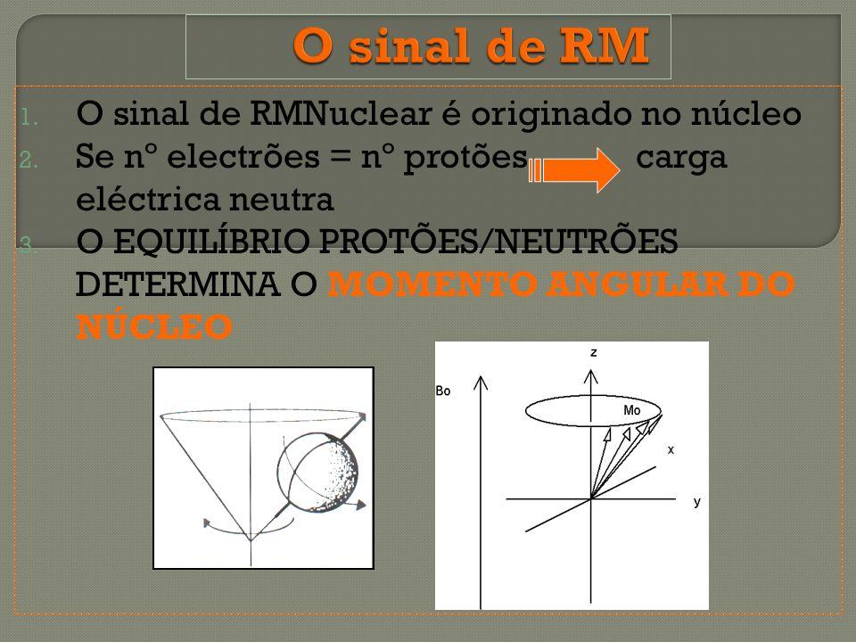 O sinal de RM O sinal de RMNuclear é originado no núcleo