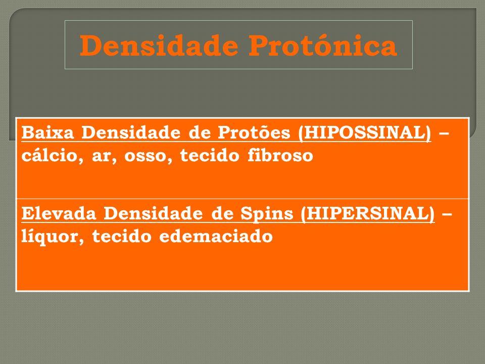 Densidade Protónica Baixa Densidade de Protões (HIPOSSINAL) – cálcio, ar, osso, tecido fibroso.