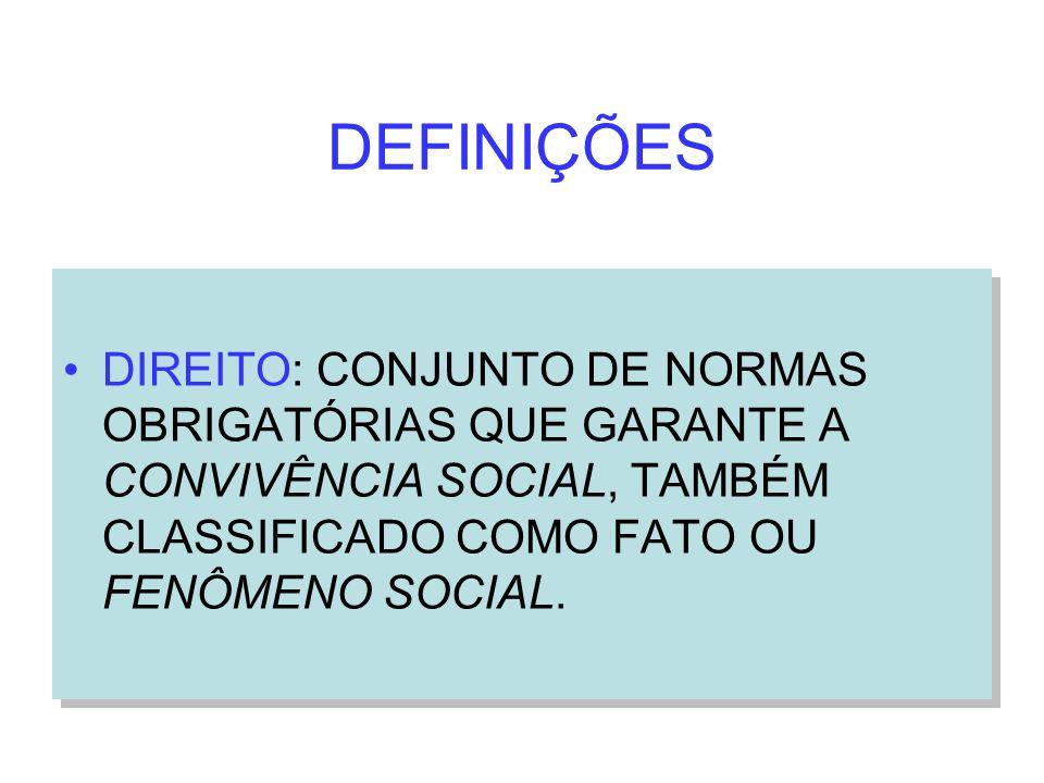 DEFINIÇÕES DIREITO: CONJUNTO DE NORMAS OBRIGATÓRIAS QUE GARANTE A CONVIVÊNCIA SOCIAL, TAMBÉM CLASSIFICADO COMO FATO OU FENÔMENO SOCIAL.