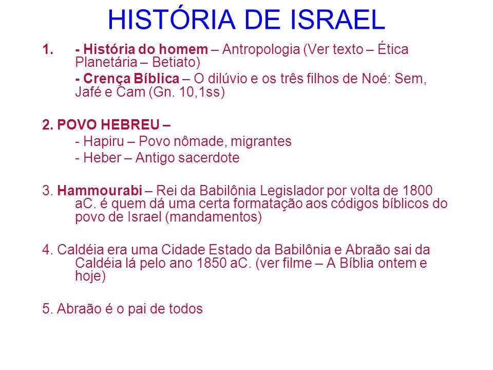 HISTÓRIA DE ISRAEL - História do homem – Antropologia (Ver texto – Ética Planetária – Betiato)