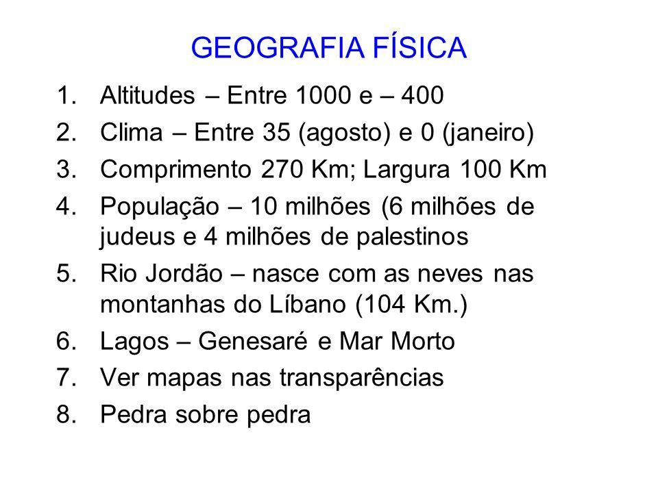 GEOGRAFIA FÍSICA Altitudes – Entre 1000 e – 400