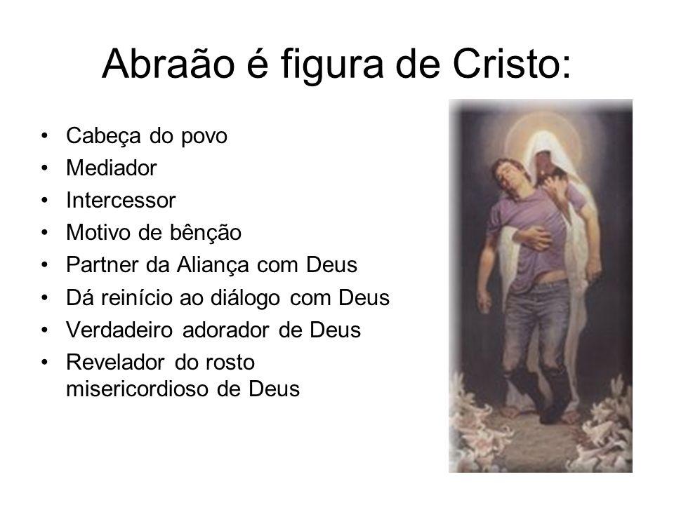 Abraão é figura de Cristo: