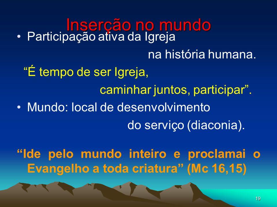 Inserção no mundo Participação ativa da Igreja na história humana.