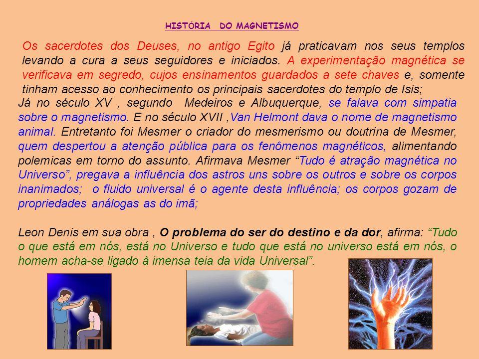 HISTÓRIA DO MAGNETISMO