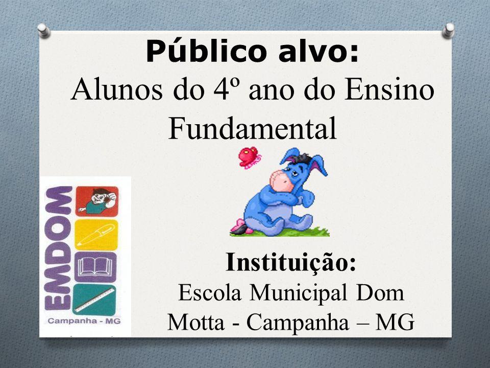 Público alvo: Alunos do 4º ano do Ensino Fundamental