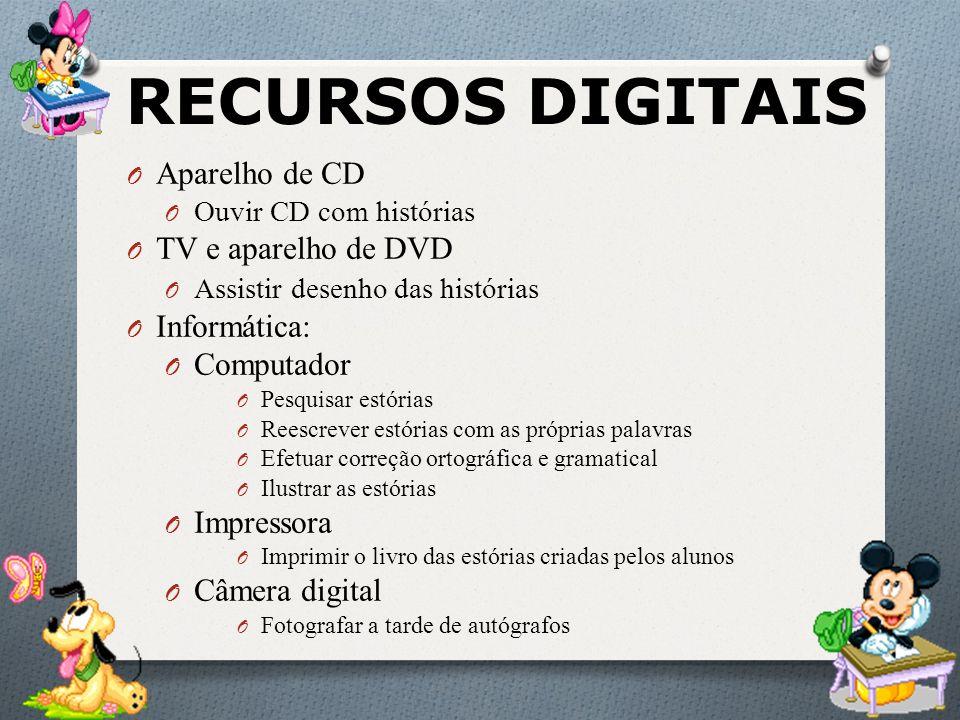 RECURSOS DIGITAIS Aparelho de CD TV e aparelho de DVD Informática: