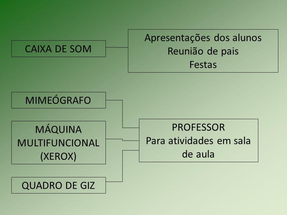 Apresentações dos alunos Reunião de pais Festas CAIXA DE SOM