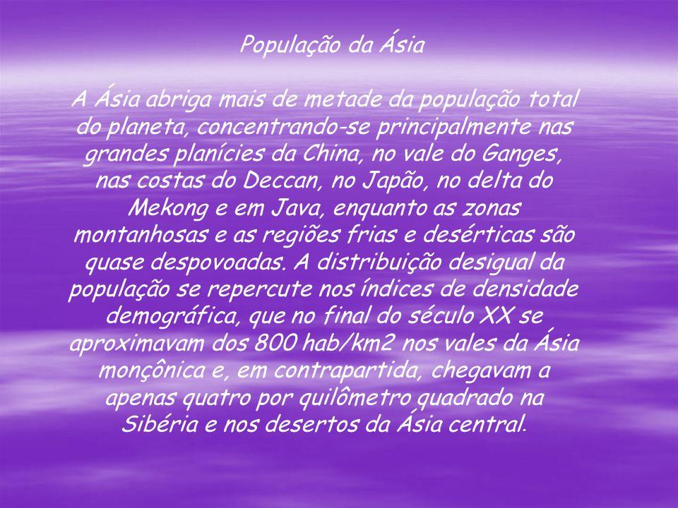 População da Ásia