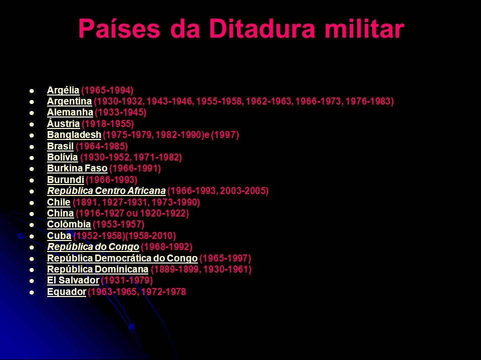 Países da Ditadura militar