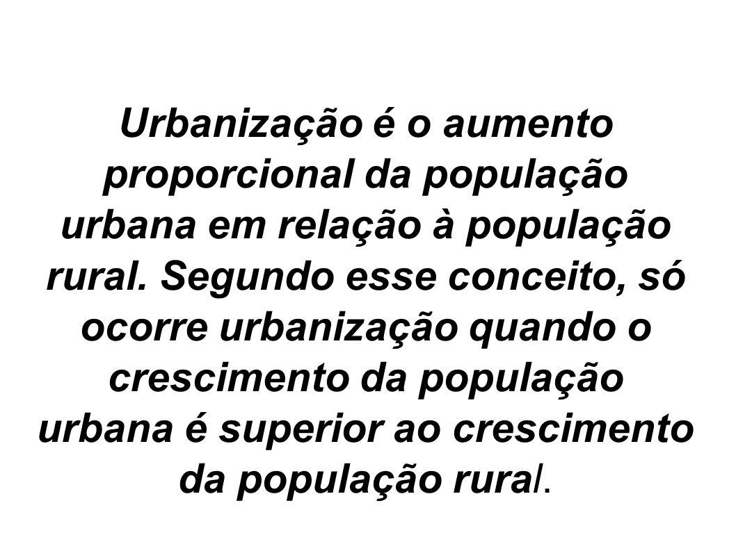 Urbanização é o aumento proporcional da população urbana em relação à população rural.