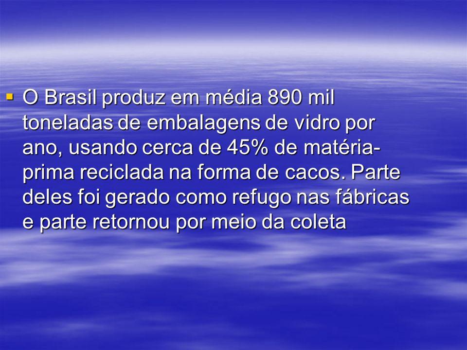 O Brasil produz em média 890 mil toneladas de embalagens de vidro por ano, usando cerca de 45% de matéria-prima reciclada na forma de cacos.