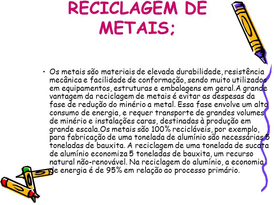 RECICLAGEM DE METAIS;