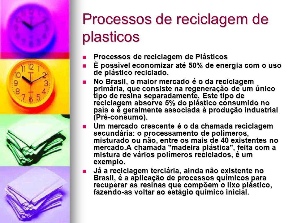 Processos de reciclagem de plasticos