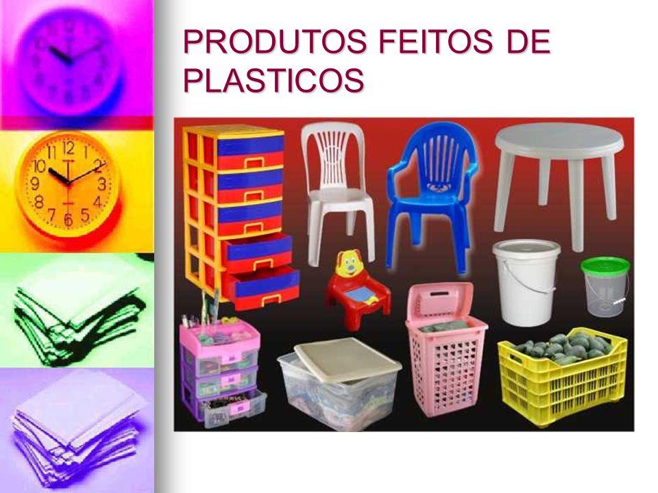 PRODUTOS FEITOS DE PLASTICOS