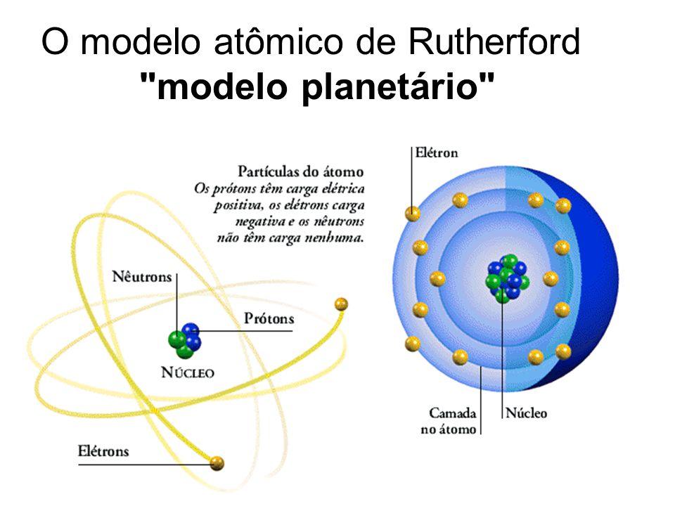 O modelo atômico de Rutherford modelo planetário
