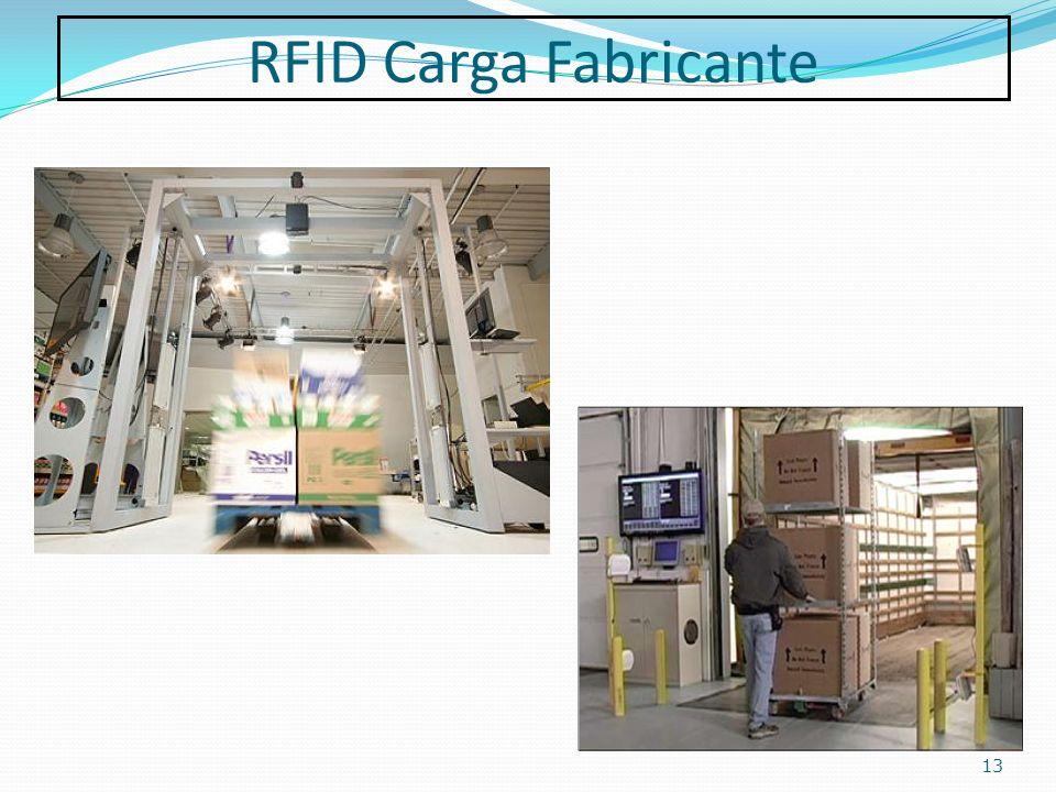 RFID Carga Fabricante