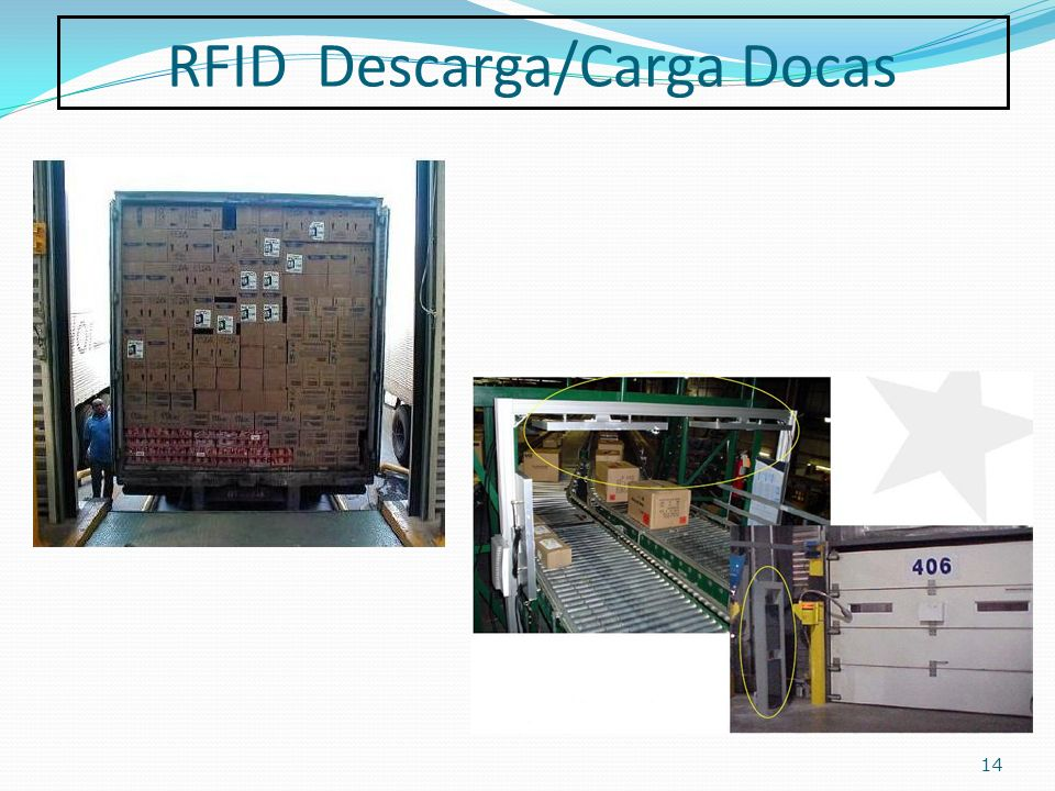 RFID Descarga/Carga Docas