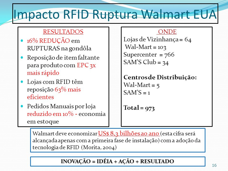 Impacto RFID Ruptura Walmart EUA