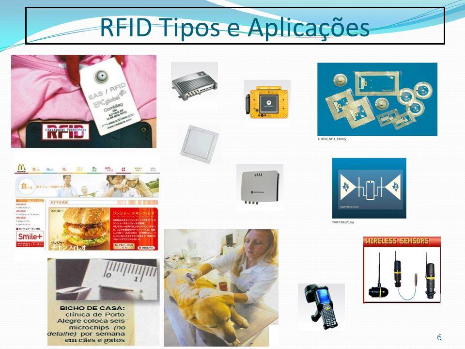 RFID Tipos e Aplicações