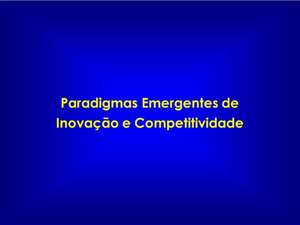 Paradigmas Emergentes de Inovação e Competitividade