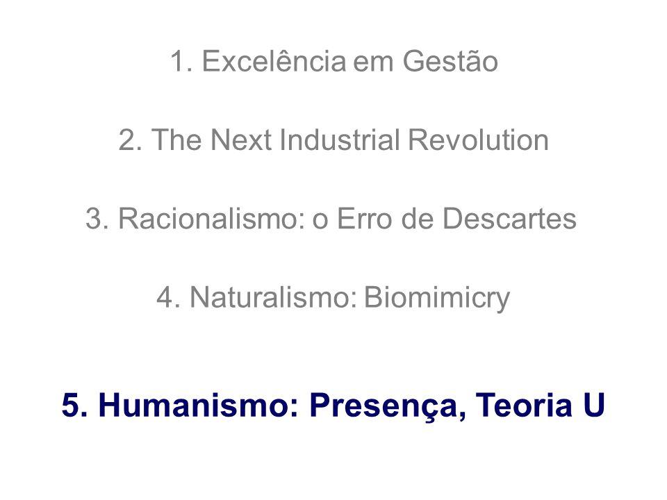 5. Humanismo: Presença, Teoria U