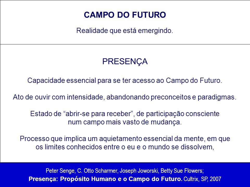 CAMPO DO FUTURO PRESENÇA Realidade que está emergindo.